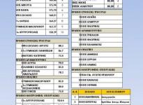 APOTELESMATA2014-15